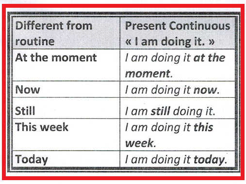 Keywords present continuous